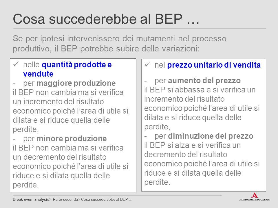 Cosa succederebbe al BEP … nelle quantità prodotte e vendute -per maggiore produzione il BEP non cambia ma si verifica un incremento del risultato eco