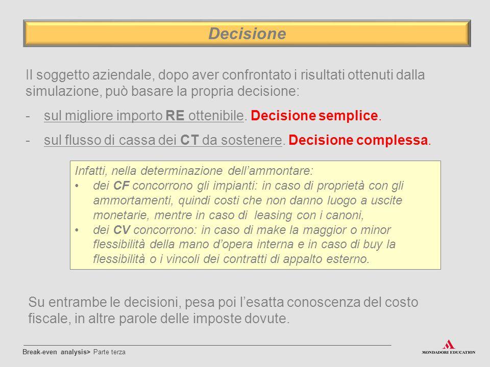 Il soggetto aziendale, dopo aver confrontato i risultati ottenuti dalla simulazione, può basare la propria decisione: -sul migliore importo RE ottenib