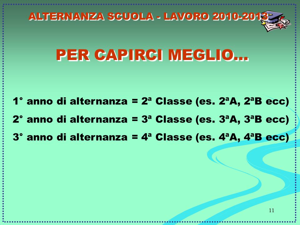11 1° anno di alternanza = 2ª Classe (es.2ªA, 2ªB ecc) 2° anno di alternanza = 3ª Classe (es.