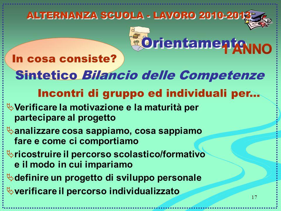 17 In cosa consiste? Orientamento Sintetico Bilancio delle Competenze  Verificare la motivazione e la maturità per partecipare al progetto  analizza