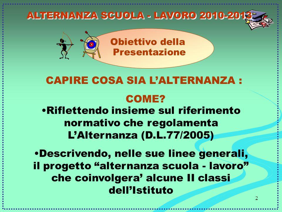 3 Apprendistato (ex art 16 L.196/97) Apprendistato (ex art 16 L.
