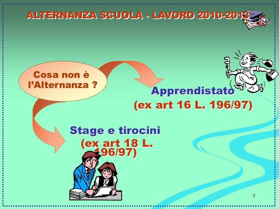 3 Apprendistato (ex art 16 L. 196/97) Apprendistato (ex art 16 L. 196/97) Stage e tirocini (ex art 18 L. 196/97) Stage e tirocini (ex art 18 L. 196/97