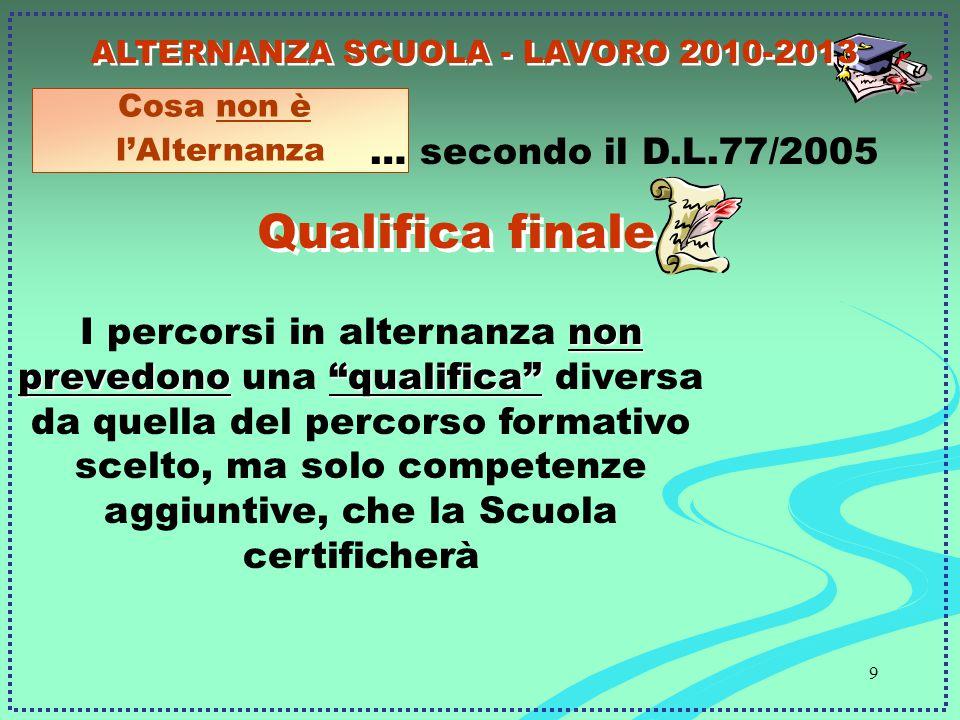 10 Il progetto si svilupperà in 3 annualità 2010 - 2013 (a partire dalla 2^ classe) ALTERNANZA SCUOLA - LAVORO 2010-2013