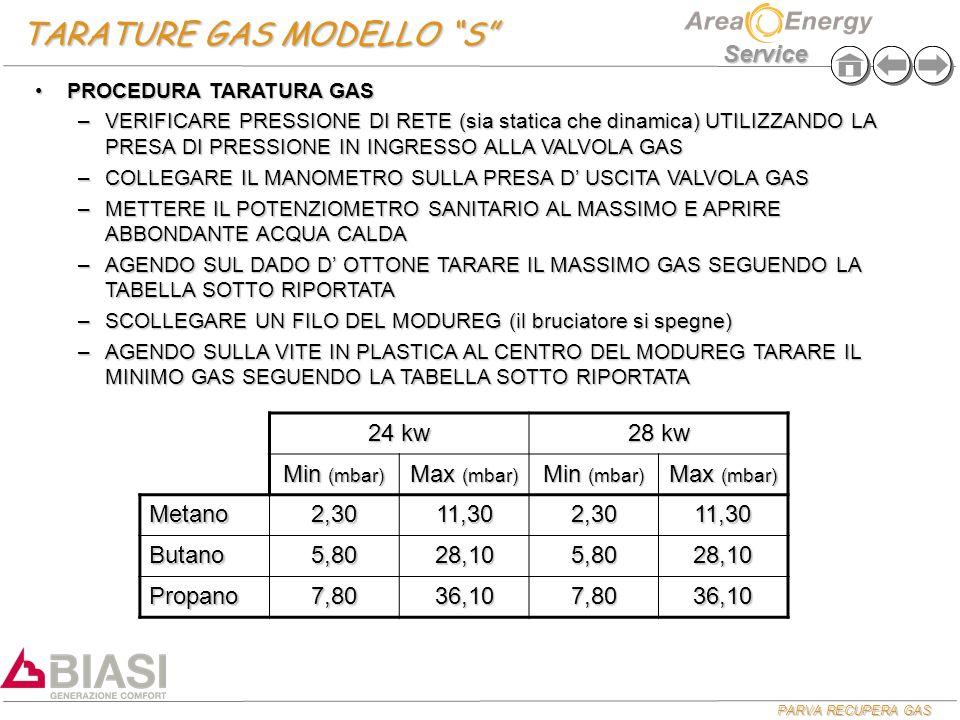 "PARVA RECUPERA GAS Service TARATURE GAS MODELLO ""S"" 24 kw 28 kw Min (mbar) Max (mbar) Min (mbar) Max (mbar) Metano2,3011,302,3011,30 Butano5,8028,105,"