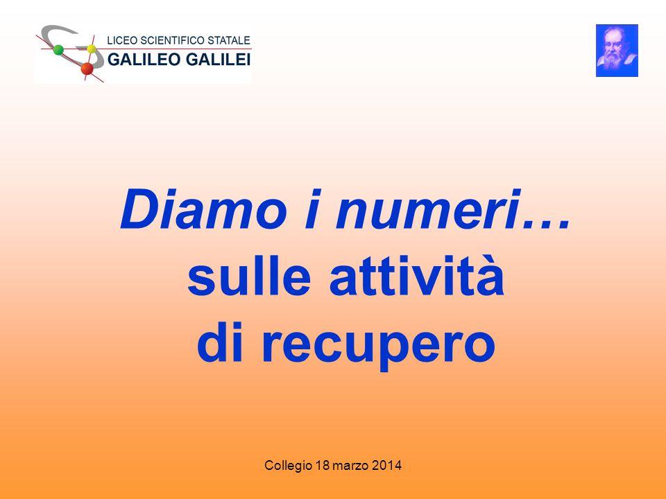 Collegio 18 marzo 2014 Diamo i numeri… sulle attività di recupero