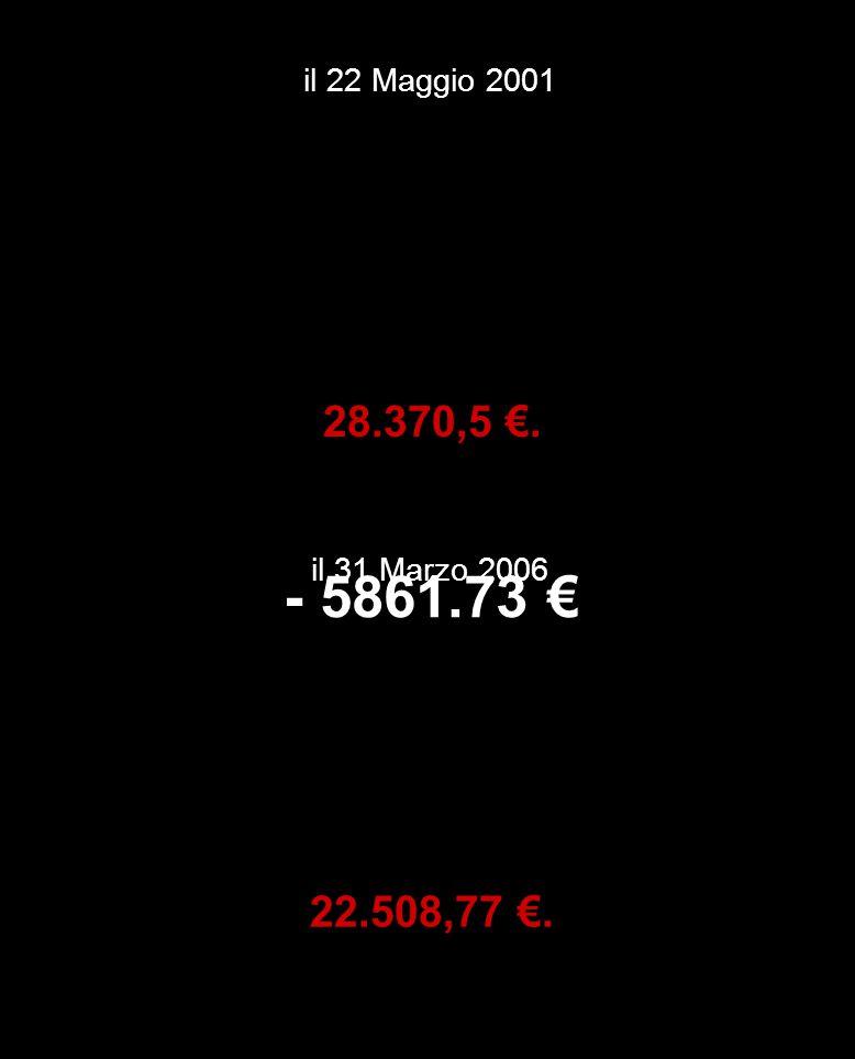 28.370,5 €. 22.508,77 €. il 22 Maggio 2001 il 31 Marzo 2006 - 5861.73 €