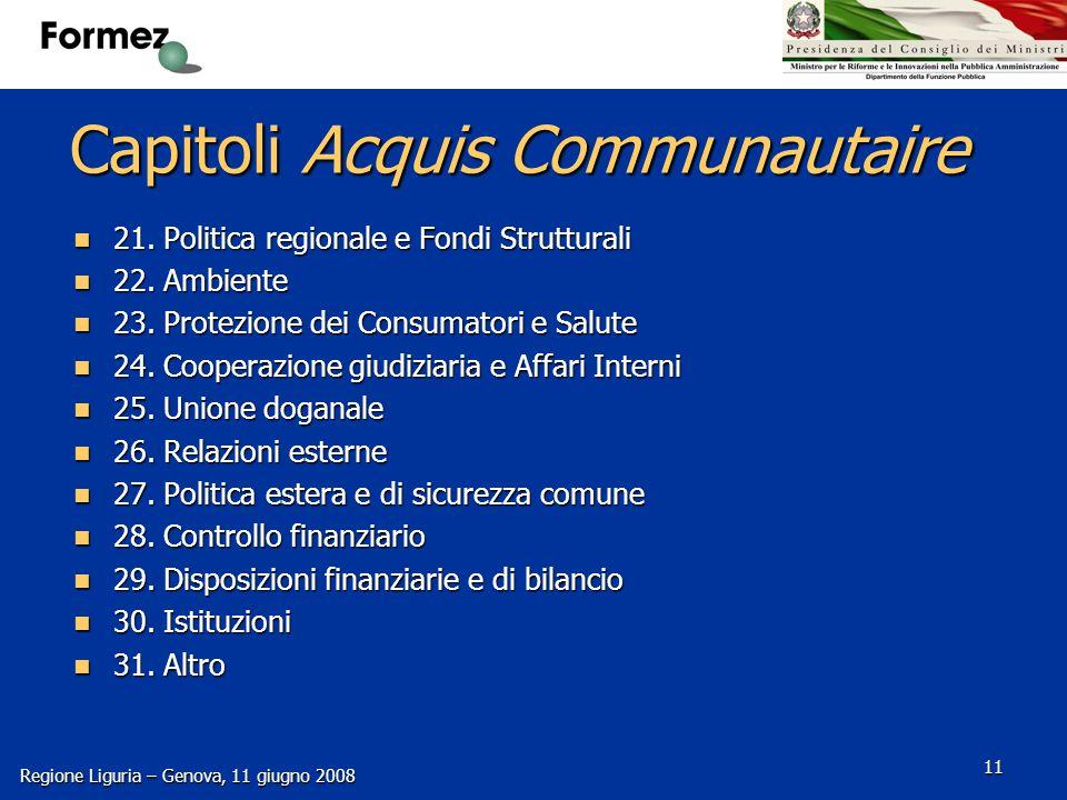 Regione Liguria – Genova, 11 giugno 2008 11 Capitoli Acquis Communautaire 21.
