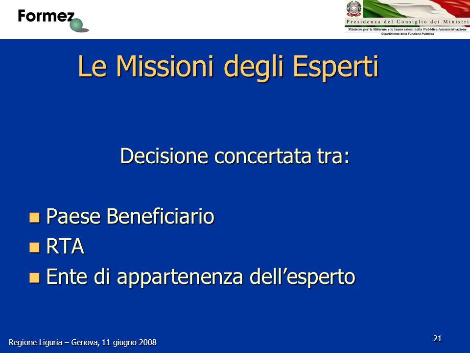 Regione Liguria – Genova, 11 giugno 2008 21 Le Missioni degli Esperti Decisione concertata tra: Paese Beneficiario Paese Beneficiario RTA RTA Ente di appartenenza dell'esperto Ente di appartenenza dell'esperto