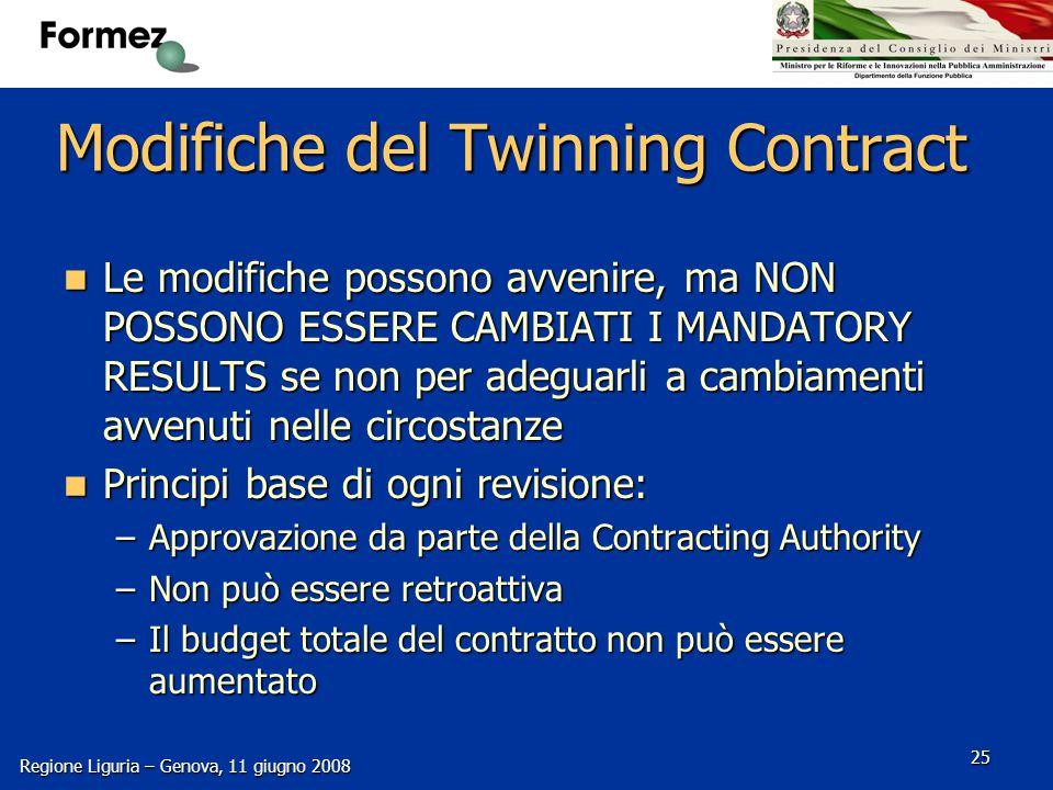 Regione Liguria – Genova, 11 giugno 2008 25 Modifiche del Twinning Contract Le modifiche possono avvenire, ma NON POSSONO ESSERE CAMBIATI I MANDATORY RESULTS se non per adeguarli a cambiamenti avvenuti nelle circostanze Le modifiche possono avvenire, ma NON POSSONO ESSERE CAMBIATI I MANDATORY RESULTS se non per adeguarli a cambiamenti avvenuti nelle circostanze Principi base di ogni revisione: Principi base di ogni revisione: –Approvazione da parte della Contracting Authority –Non può essere retroattiva –Il budget totale del contratto non può essere aumentato