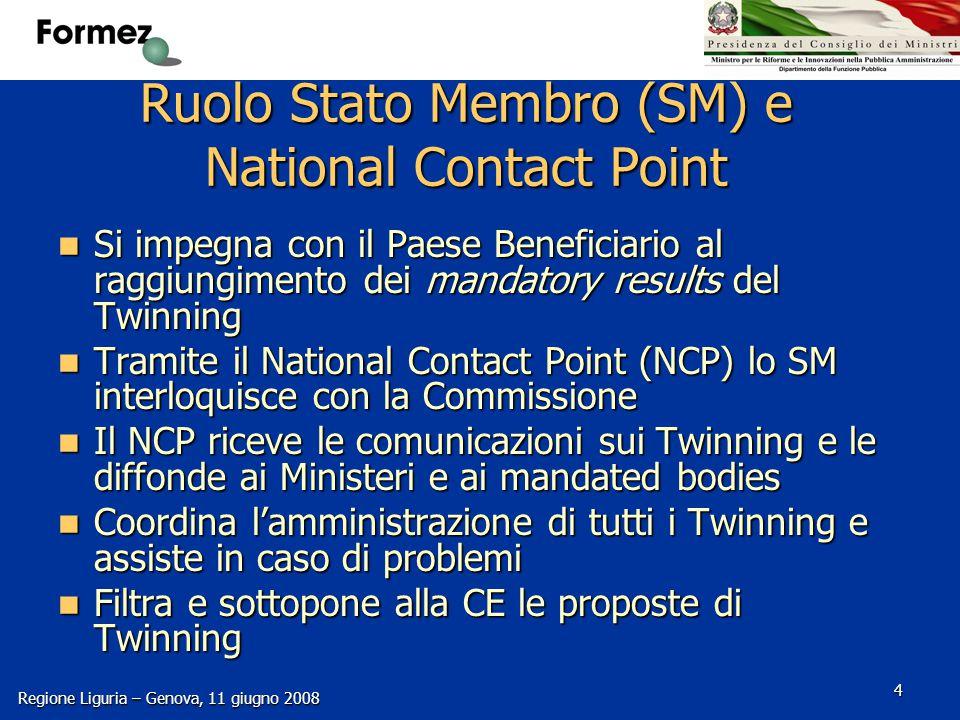 Regione Liguria – Genova, 11 giugno 2008 4 Ruolo Stato Membro (SM) e National Contact Point Si impegna con il Paese Beneficiario al raggiungimento dei mandatory results del Twinning Si impegna con il Paese Beneficiario al raggiungimento dei mandatory results del Twinning Tramite il National Contact Point (NCP) lo SM interloquisce con la Commissione Tramite il National Contact Point (NCP) lo SM interloquisce con la Commissione Il NCP riceve le comunicazioni sui Twinning e le diffonde ai Ministeri e ai mandated bodies Il NCP riceve le comunicazioni sui Twinning e le diffonde ai Ministeri e ai mandated bodies Coordina l'amministrazione di tutti i Twinning e assiste in caso di problemi Coordina l'amministrazione di tutti i Twinning e assiste in caso di problemi Filtra e sottopone alla CE le proposte di Twinning Filtra e sottopone alla CE le proposte di Twinning