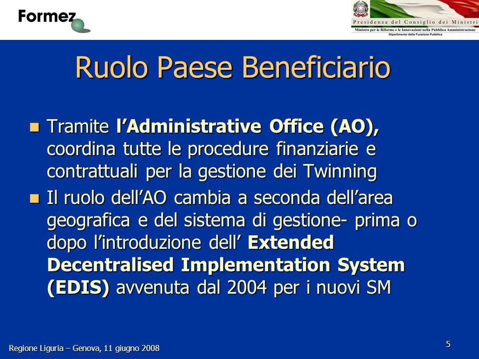 Regione Liguria – Genova, 11 giugno 2008 16 Compensi dell'RTA Durante la permanenza all'estero, l'RTA continua a ricevere dalla propria amministrazione lo stipendio percepito abitualmente; Durante la permanenza all'estero, l'RTA continua a ricevere dalla propria amministrazione lo stipendio percepito abitualmente; Inoltre, riceve i seguenti rimborsi: Inoltre, riceve i seguenti rimborsi: –Indennità di missione giornaliera (mezzo per diem) –Spese di alloggio –Spese per l'assicurazione sanitaria (sua e dei familiari) –Tasse scolastiche di eventuali figli –Spese di viaggio (inizio e fine progetto; ferie annuali) –Spese di trasloco –Valore di un biglietto aereo mensile (solo se non accompagnato dalla famiglia)