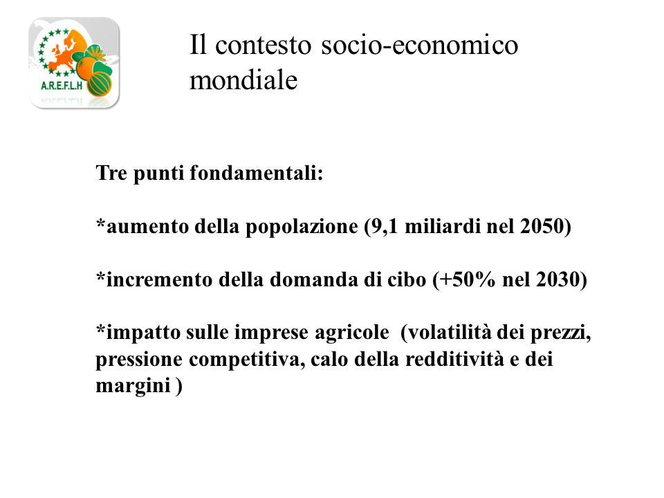 Tre punti fondamentali: *aumento della popolazione (9,1 miliardi nel 2050) *incremento della domanda di cibo (+50% nel 2030) *impatto sulle imprese agricole (volatilità dei prezzi, pressione competitiva, calo della redditività e dei margini ) Il contesto socio-economico mondiale