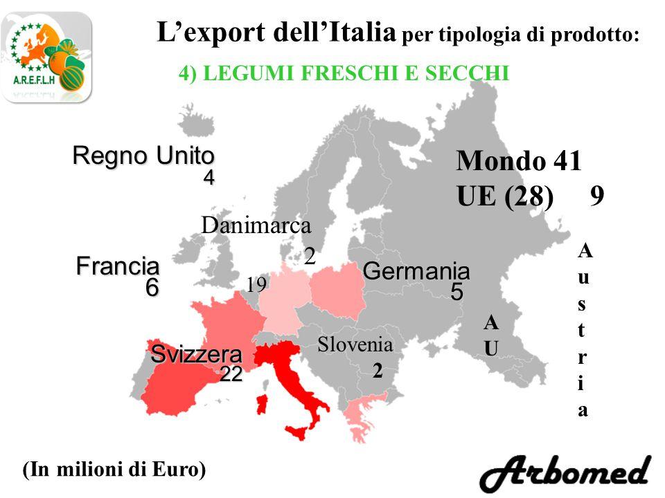 L'export dell'Italia per tipologia di prodotto: 4) LEGUMI FRESCHI E SECCHI Germania 5 (In milioni di Euro) Svizzera22 Regno Unito 4 Mondo 41 UE (28) 9 Francia6 Austria Austria AUAU Danimarca 2 19 Slovenia 2