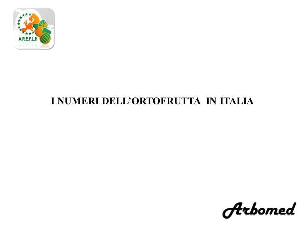 I NUMERI DELL'ORTOFRUTTA IN ITALIA
