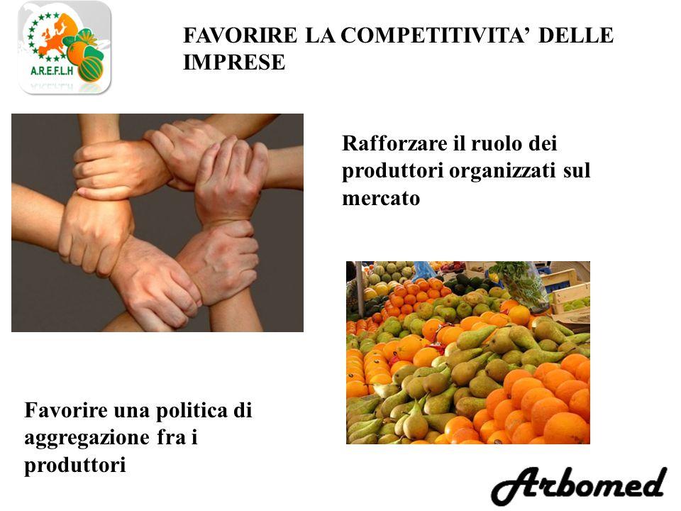 FAVORIRE LA COMPETITIVITA' DELLE IMPRESE Rafforzare il ruolo dei produttori organizzati sul mercato Favorire una politica di aggregazione fra i produttori