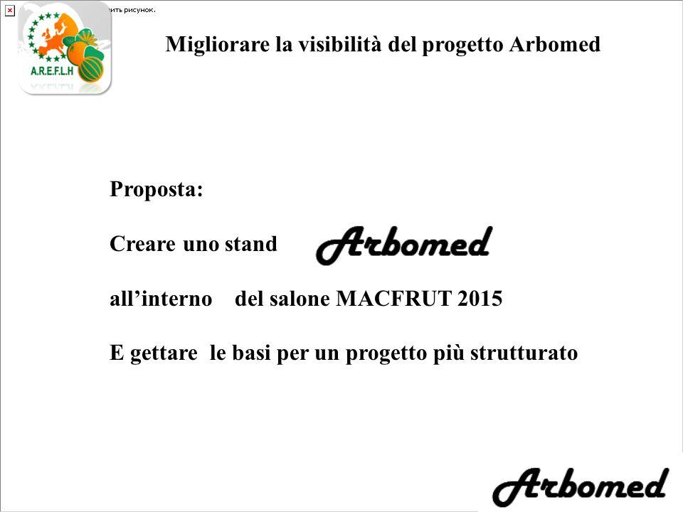 Proposta: Creare uno stand all'interno del salone MACFRUT 2015 E gettare le basi per un progetto più strutturato Migliorare la visibilità del progetto Arbomed