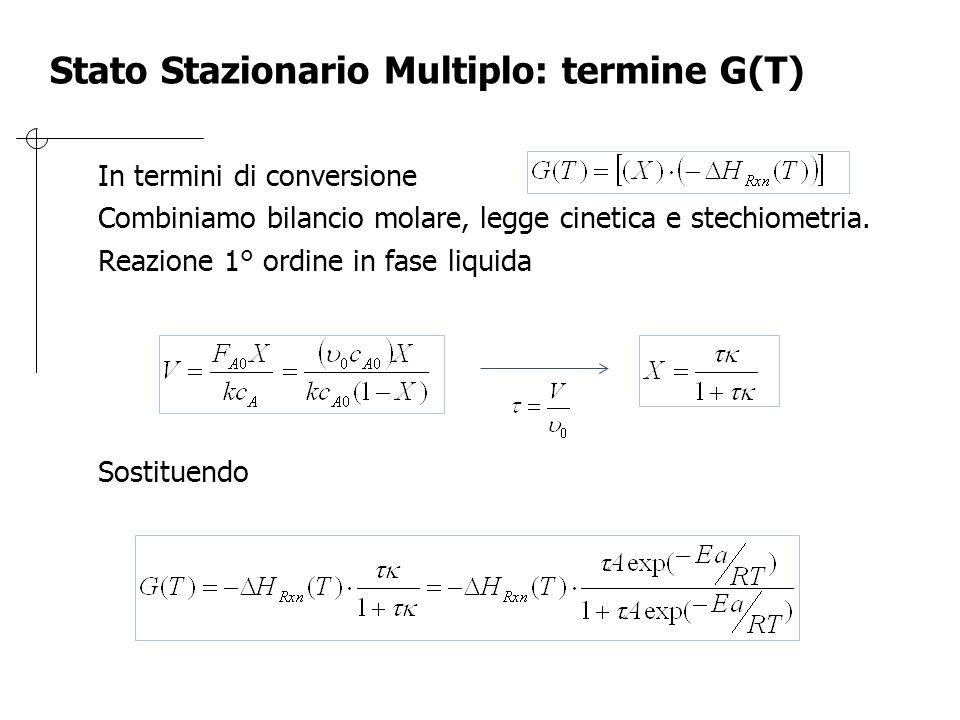 Stato Stazionario Multiplo: termine G(T) In termini di conversione Combiniamo bilancio molare, legge cinetica e stechiometria. Reazione 1° ordine in f