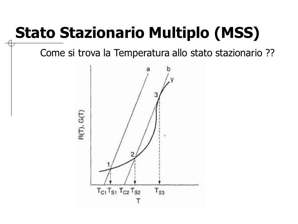Stato Stazionario Multiplo (MSS) Come si trova la Temperatura allo stato stazionario ??