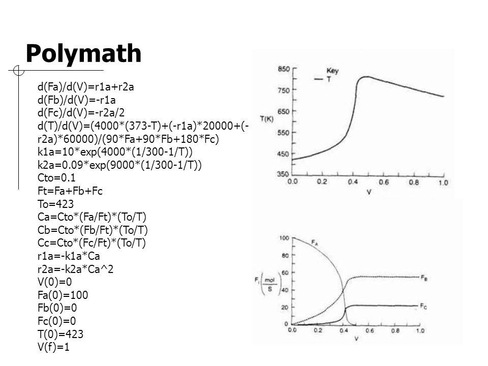 d(Fa)/d(V)=r1a+r2a d(Fb)/d(V)=-r1a d(Fc)/d(V)=-r2a/2 d(T)/d(V)=(4000*(373-T)+(-r1a)*20000+(- r2a)*60000)/(90*Fa+90*Fb+180*Fc) k1a=10*exp(4000*(1/300-1