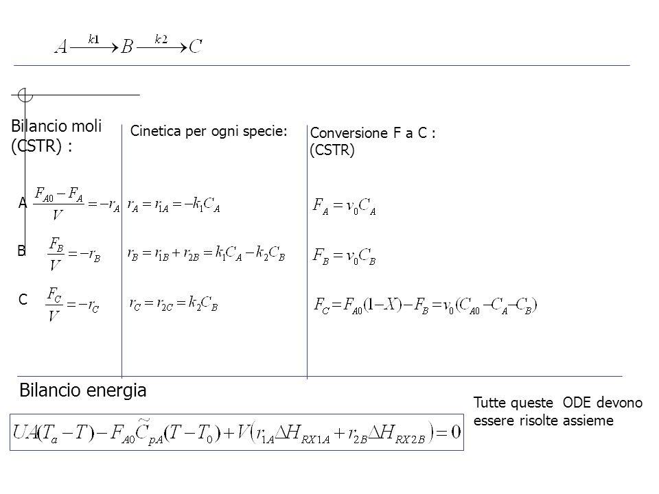 Bilancio moli (CSTR) : A B C Cinetica per ogni specie: Bilancio energia Conversione F a C : (CSTR) Tutte queste ODE devono essere risolte assieme