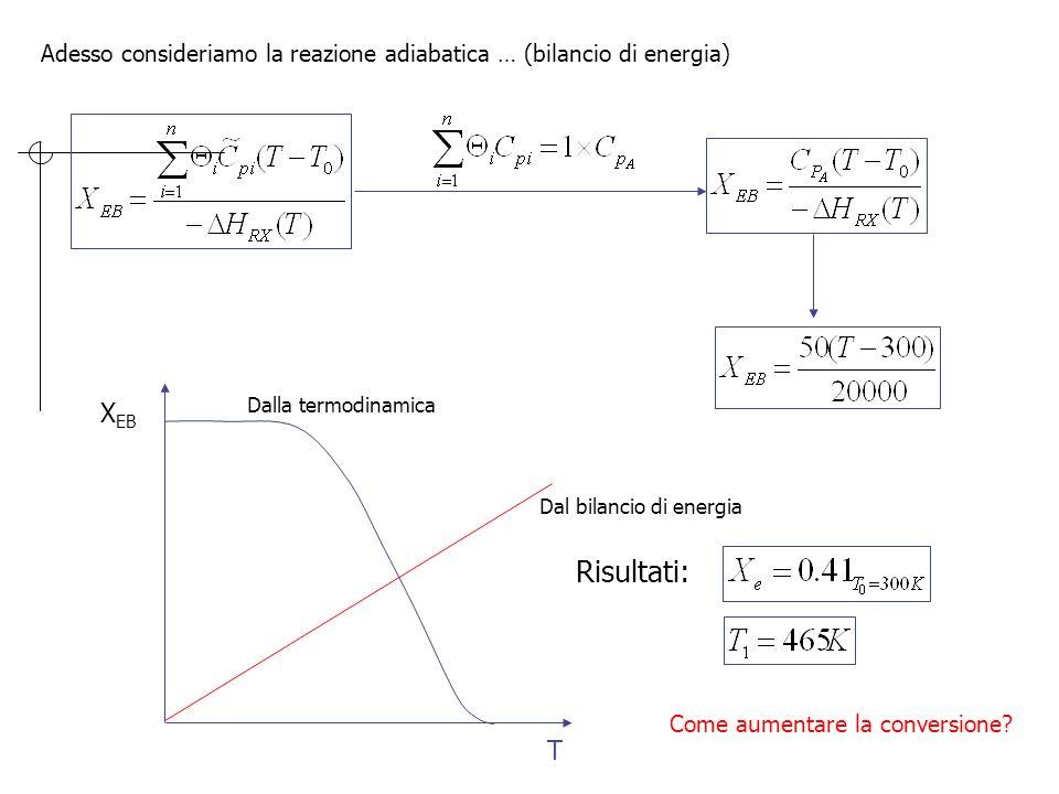 Adesso consideriamo la reazione adiabatica … (bilancio di energia) Dalla termodinamica X EB T Dal bilancio di energia Come aumentare la conversione? R