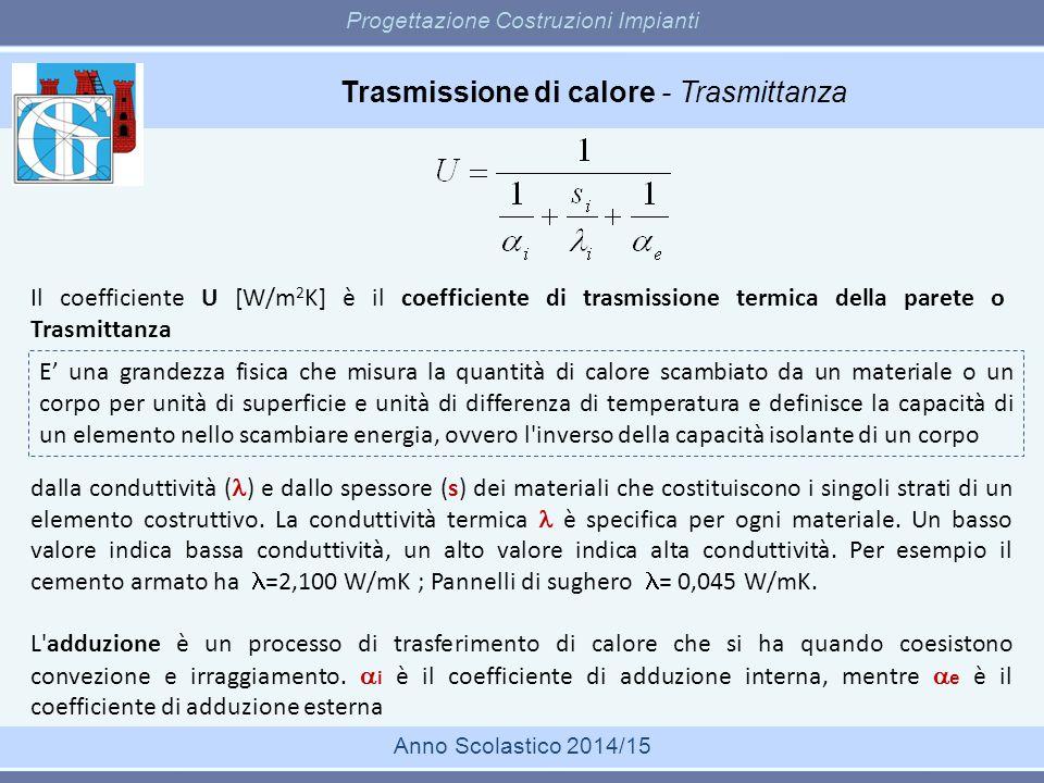 Trasmissione di calore - Trasmittanza Progettazione Costruzioni Impianti Anno Scolastico 2014/15 Il coefficiente U [W/m 2 K] è il coefficiente di tras