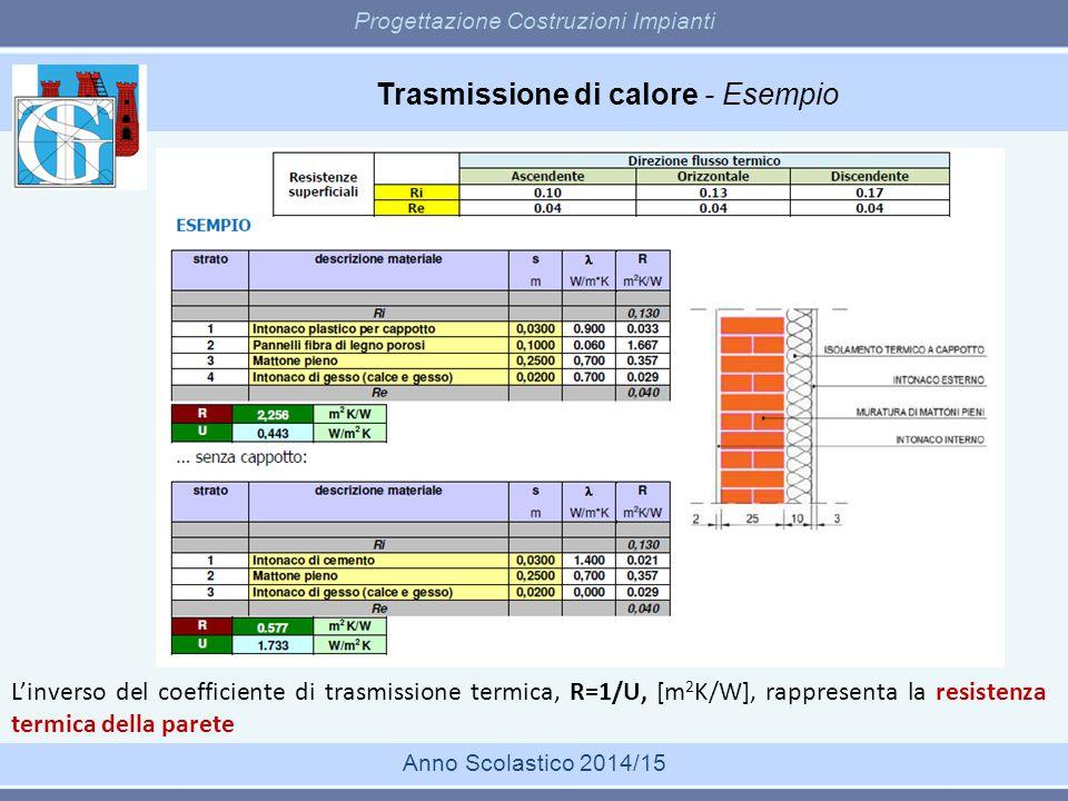 Trasmissione di calore - Esempio Progettazione Costruzioni Impianti Anno Scolastico 2014/15 L'inverso del coefficiente di trasmissione termica, R=1/U,