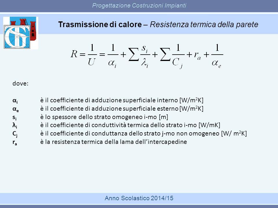 Trasmissione di calore – Resistenza termica della parete Progettazione Costruzioni Impianti Anno Scolastico 2014/15 dove: α i è il coefficiente di add