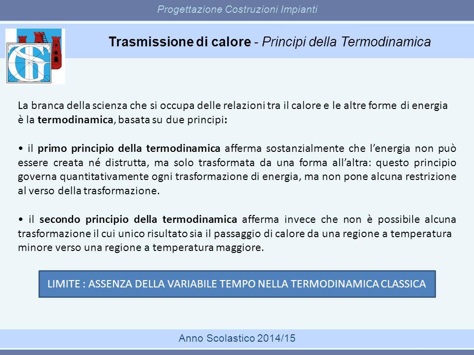Trasmissione di calore - Principi della Termodinamica Progettazione Costruzioni Impianti Anno Scolastico 2014/15 La branca della scienza che si occupa