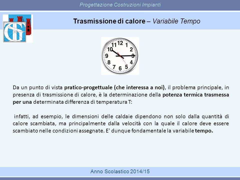 Trasmissione di calore – Variabile Tempo Progettazione Costruzioni Impianti Anno Scolastico 2014/15 Da un punto di vista pratico-progettuale (che inte