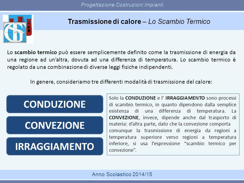 Trasmissione di calore – Lo Scambio Termico Progettazione Costruzioni Impianti Anno Scolastico 2014/15 Lo scambio termico può essere semplicemente def