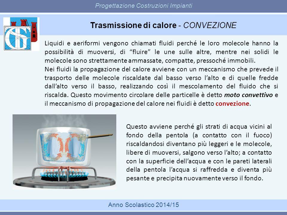 Trasmissione di calore - CONVEZIONE Progettazione Costruzioni Impianti Anno Scolastico 2014/15 Liquidi e aeriformi vengono chiamati fluidi perché le l