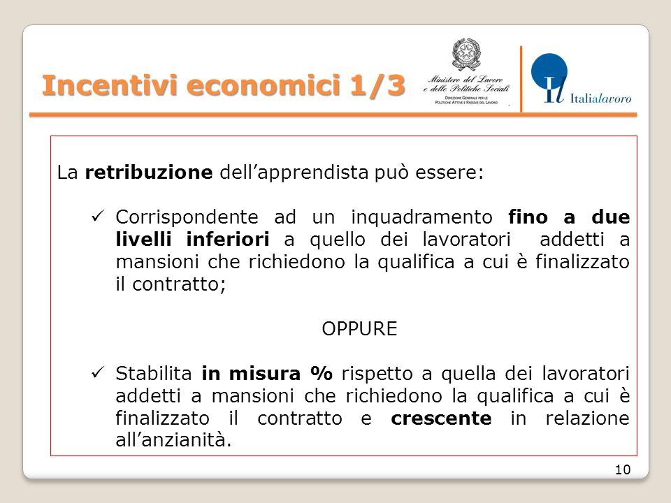 Incentivi economici 1/3 10 La retribuzione dell'apprendista può essere: Corrispondente ad un inquadramento fino a due livelli inferiori a quello dei l
