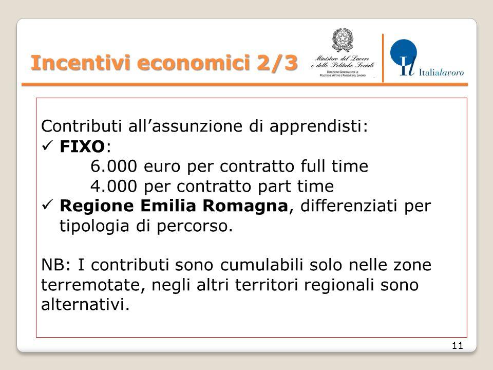 Incentivi economici 2/3 11 Contributi all'assunzione di apprendisti: FIXO: 6.000 euro per contratto full time 4.000 per contratto part time Regione Em