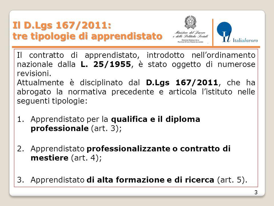 Il D.Lgs 167/2011: tre tipologie di apprendistato 3 Il contratto di apprendistato, introdotto nell'ordinamento nazionale dalla L. 25/1955, è stato ogg