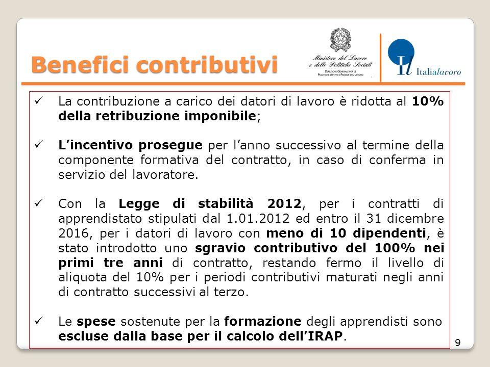 B enefici contributivi Benefici contributivi 9 La contribuzione a carico dei datori di lavoro è ridotta al 10% della retribuzione imponibile; L'incent