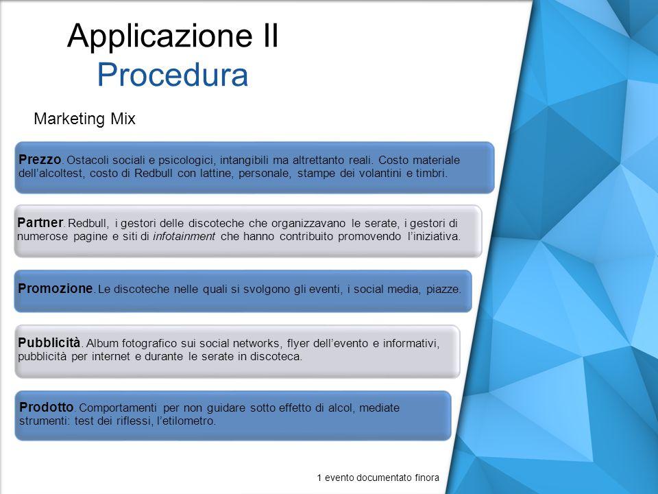 Applicazione II Procedura Prezzo.Ostacoli sociali e psicologici, intangibili ma altrettanto reali.