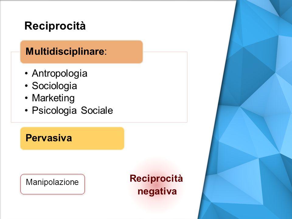 Reciprocità Manipolazione Reciprocità negativa Antropologia Sociologia Marketing Psicologia Sociale Multidisciplinare:Pervasiva