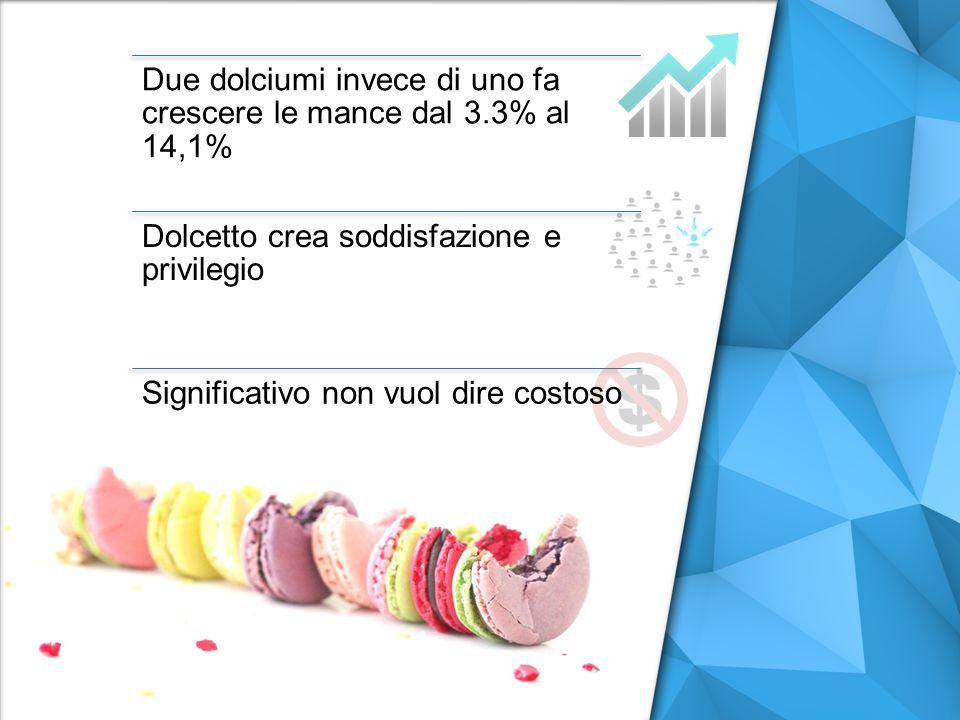 Due dolciumi invece di uno fa crescere le mance dal 3.3% al 14,1% Dolcetto crea soddisfazione e privilegio Significativo non vuol dire costoso