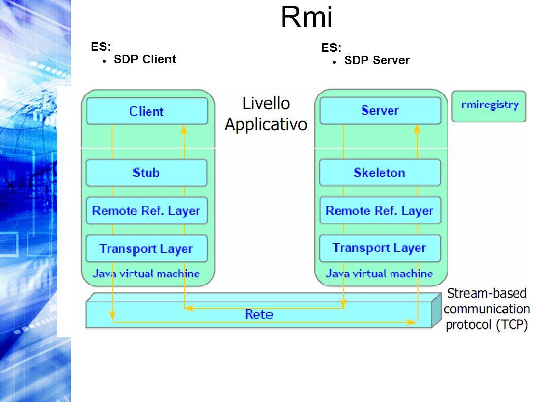 Rmi ES: SDP Client ES: SDP Server