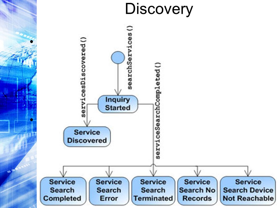 Retrieve Devices/Services() (bloccante)‏ Caching dei risultati StartInquiry() (NON bloccante)‏ Discovery Listener /Notifier (callback) Discovery