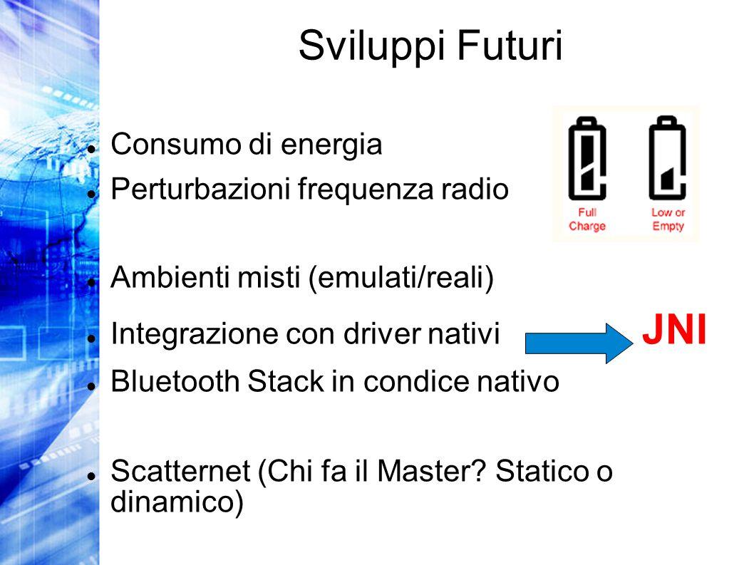Sviluppi Futuri Consumo di energia Perturbazioni frequenza radio Ambienti misti (emulati/reali) Integrazione con driver nativi JNI Bluetooth Stack in condice nativo Scatternet (Chi fa il Master.