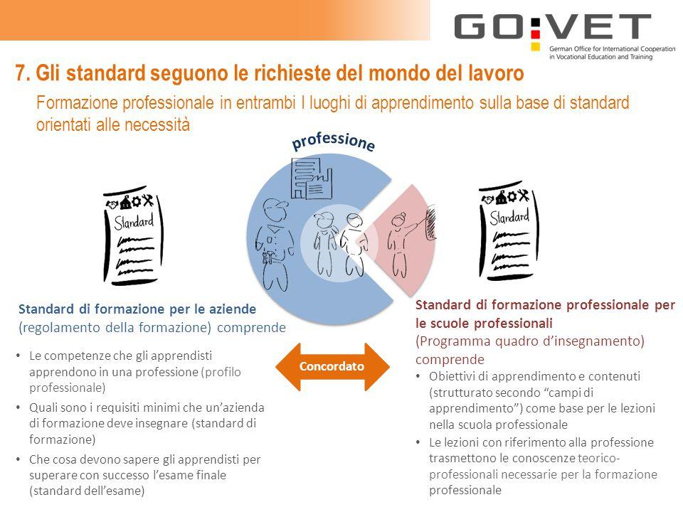 7. Gli standard seguono le richieste del mondo del lavoro Standard di formazione per le aziende (regolamento della formazione) comprende Standard di f