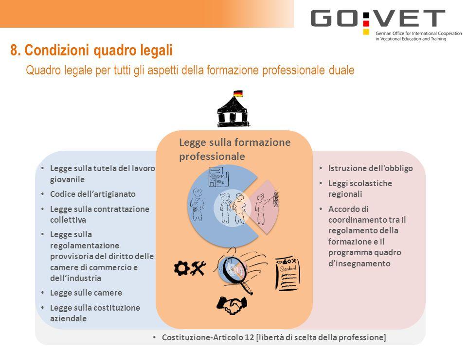 8. Condizioni quadro legali Istruzione dell'obbligo Leggi scolastiche regionali Accordo di coordinamento tra il regolamento della formazione e il prog