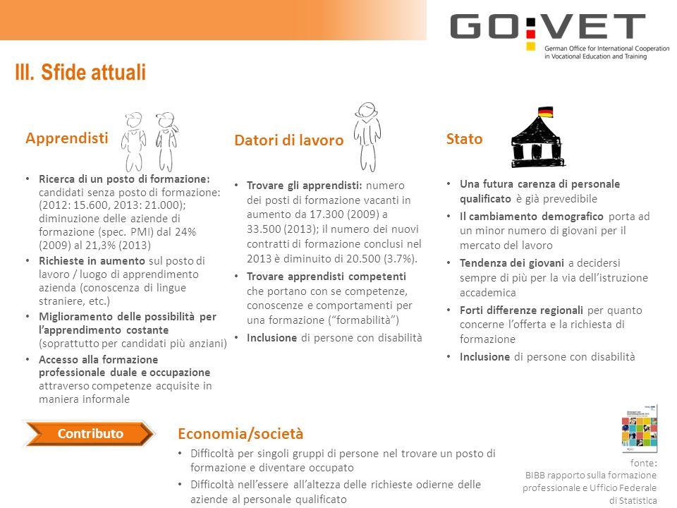 III. Sfide attuali Apprendisti Ricerca di un posto di formazione: candidati senza posto di formazione: (2012: 15.600, 2013: 21.000); diminuzione delle