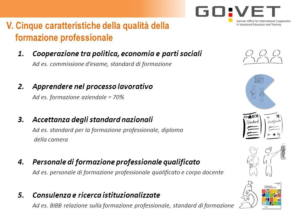 V. Cinque caratteristiche della qualità della formazione professionale 1.Cooperazione tra politica, economia e parti sociali Ad es. commissione d'esam