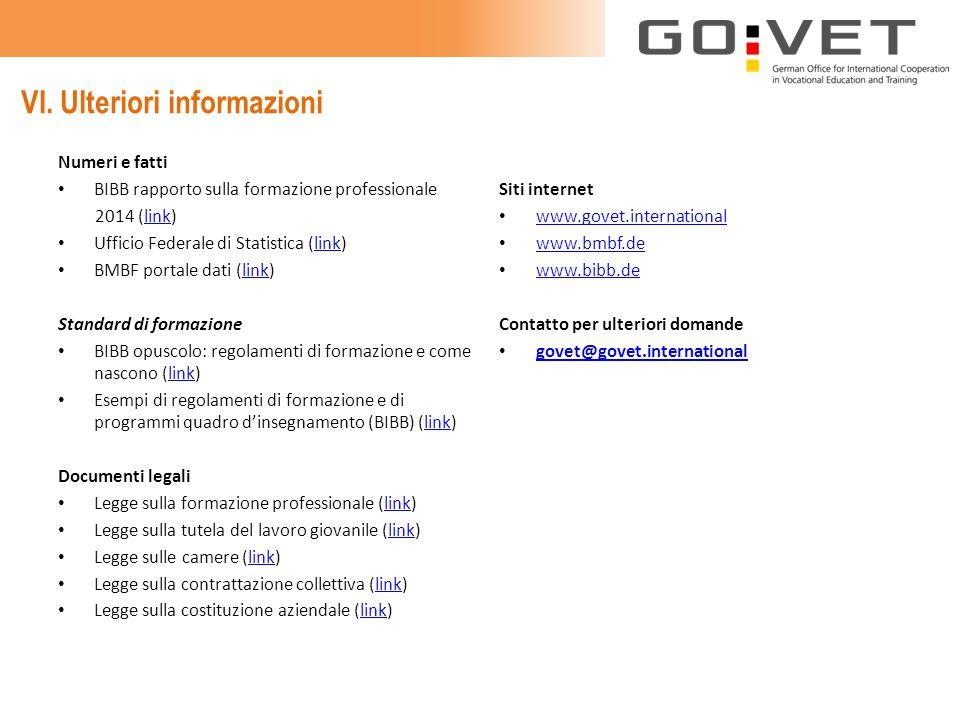 VI. Ulteriori informazioni Numeri e fatti BIBB rapporto sulla formazione professionale 2014 (link)link Ufficio Federale di Statistica (link)link BMBF