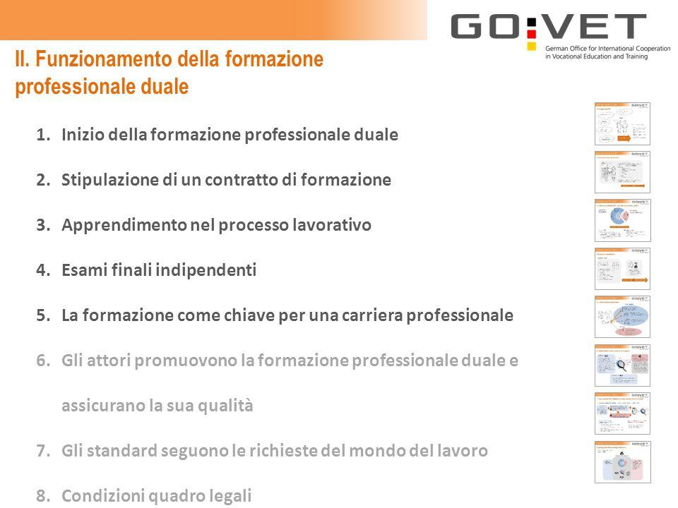 II. Funzionamento della formazione professionale duale 1.Inizio della formazione professionale duale 2.Stipulazione di un contratto di formazione 3.Ap