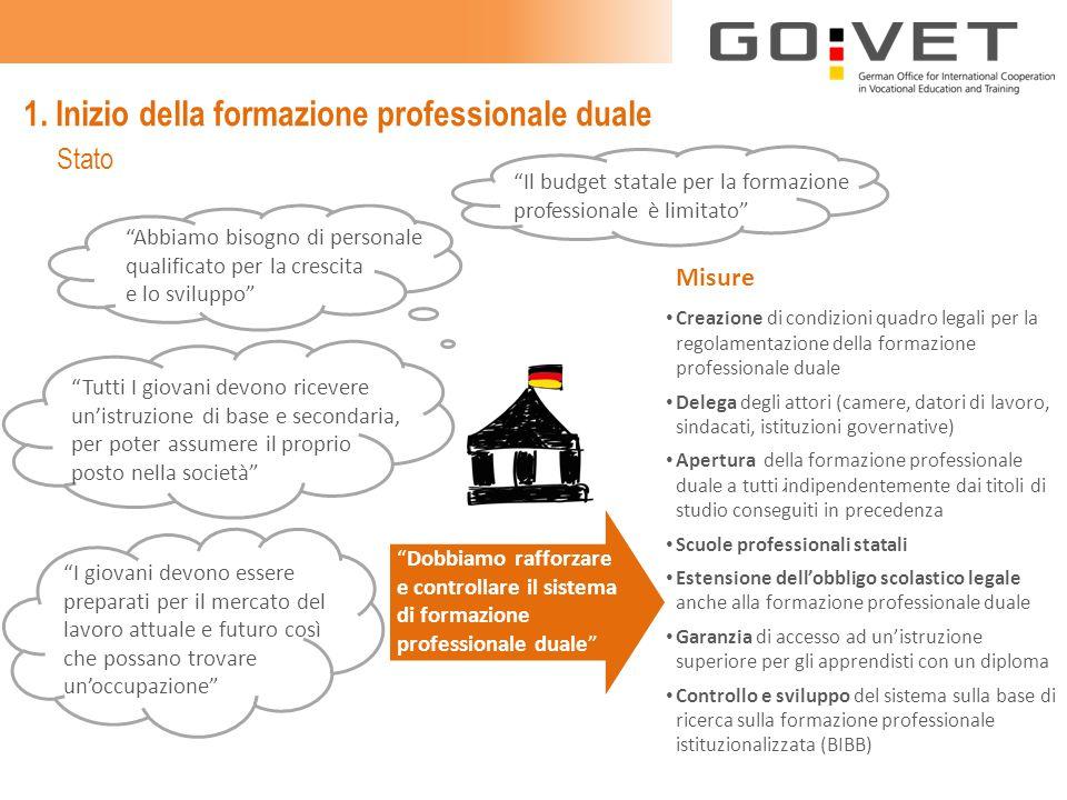 1. Inizio della formazione professionale duale Creazione di condizioni quadro legali per la regolamentazione della formazione professionale duale Dele