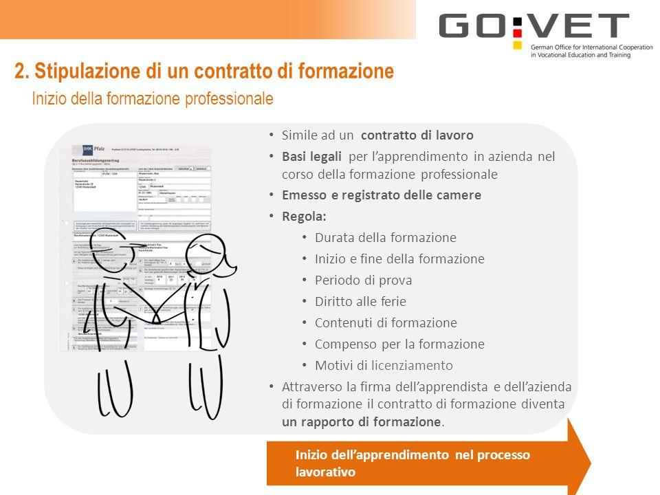 2. Stipulazione di un contratto di formazione Simile ad un contratto di lavoro Basi legali per l'apprendimento in azienda nel corso della formazione p
